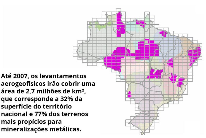 Grafico_Mineracao_LevantamentoAerogeofisico